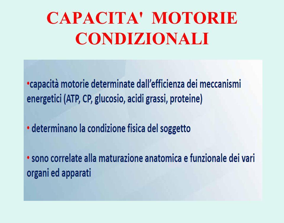 CAPACITA MOTORIE CONDIZIONALI