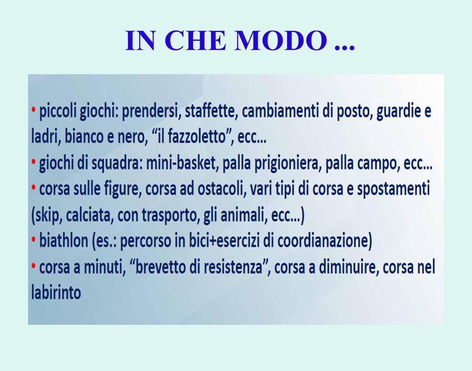 IN CHE MODO ...