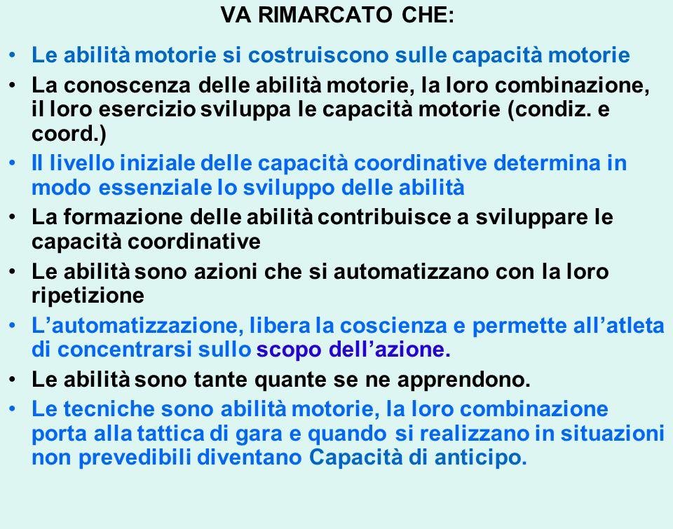 VA RIMARCATO CHE: Le abilità motorie si costruiscono sulle capacità motorie.