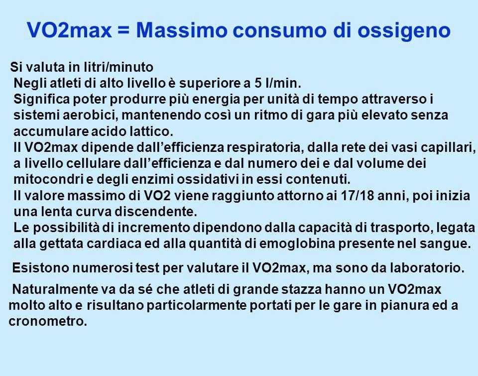 VO2max = Massimo consumo di ossigeno