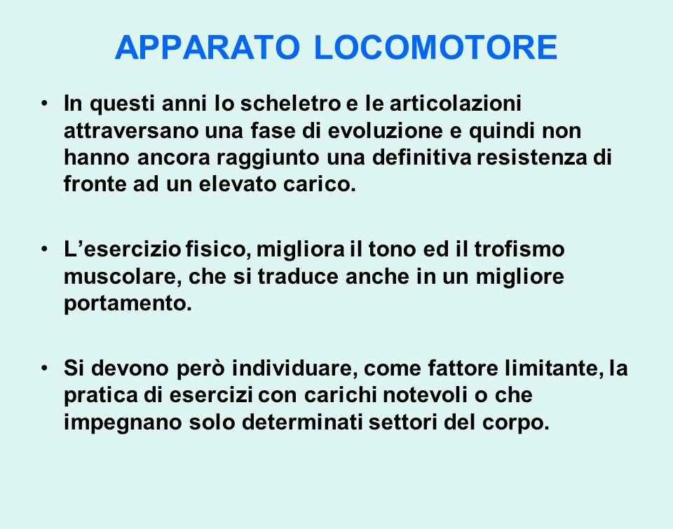 APPARATO LOCOMOTORE