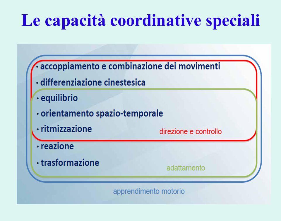Le capacità coordinative speciali