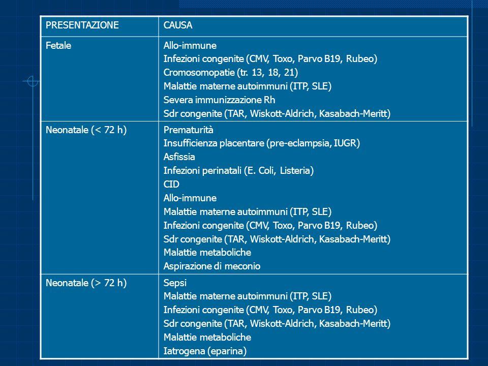 PRESENTAZIONE CAUSA. Fetale. Allo-immune. Infezioni congenite (CMV, Toxo, Parvo B19, Rubeo) Cromosomopatie (tr. 13, 18, 21)