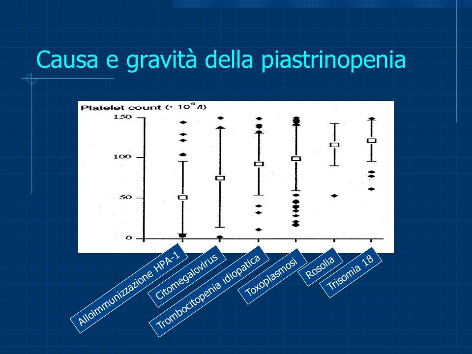 Causa e gravità della piastrinopenia