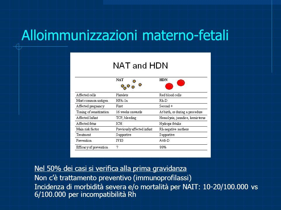 Alloimmunizzazioni materno-fetali