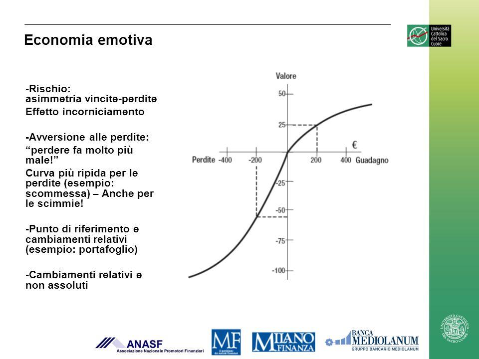Economia emotiva -Rischio: asimmetria vincite-perdite