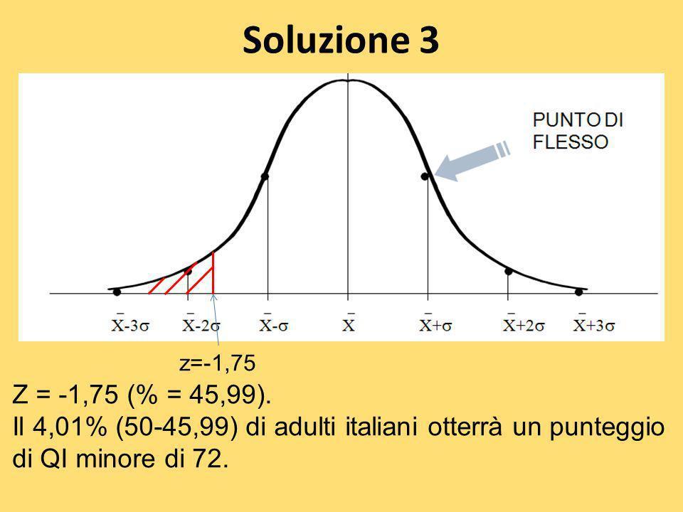 Soluzione 3 z=-1,75. Z = -1,75 (% = 45,99).