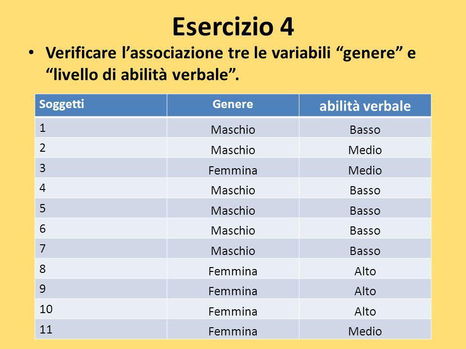 Esercizio 4 Verificare l'associazione tre le variabili genere e livello di abilità verbale . Soggetti.
