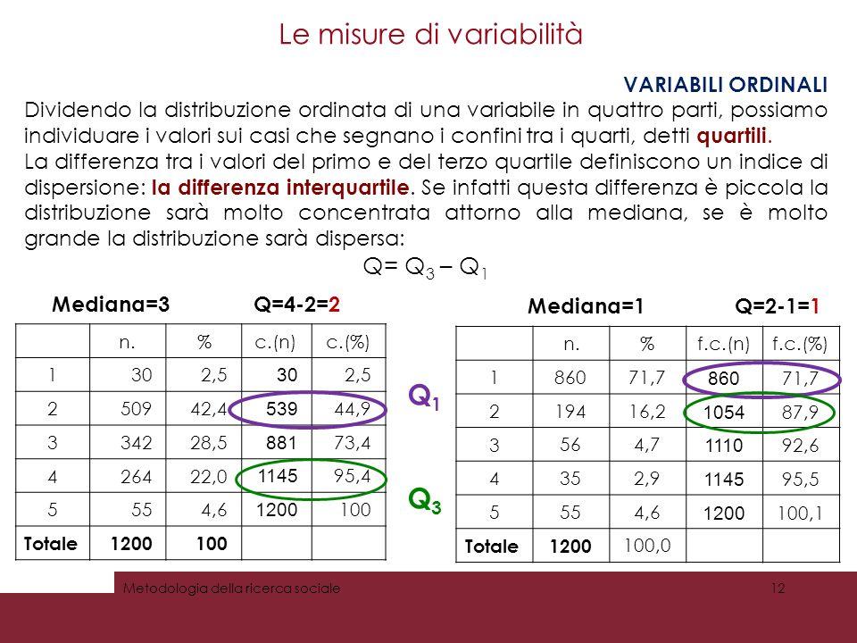 Le misure di variabilità