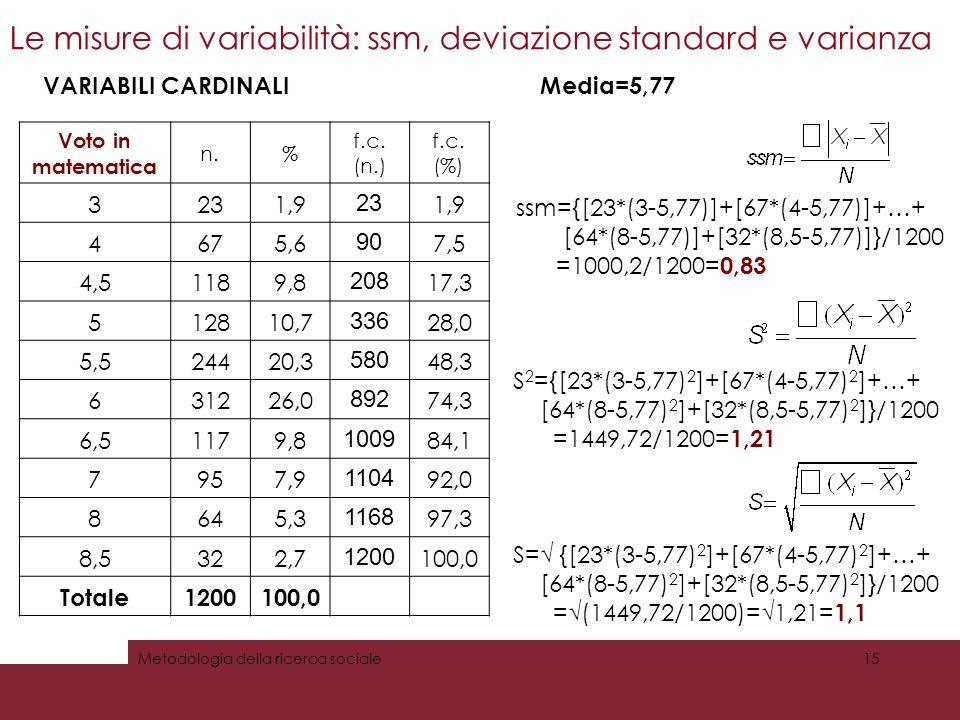 Le misure di variabilità: ssm, deviazione standard e varianza