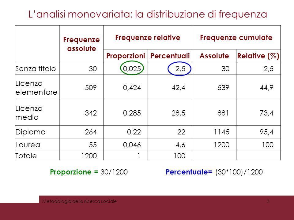 L'analisi monovariata: la distribuzione di frequenza