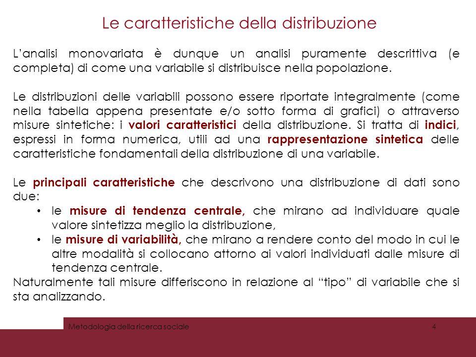 Le caratteristiche della distribuzione