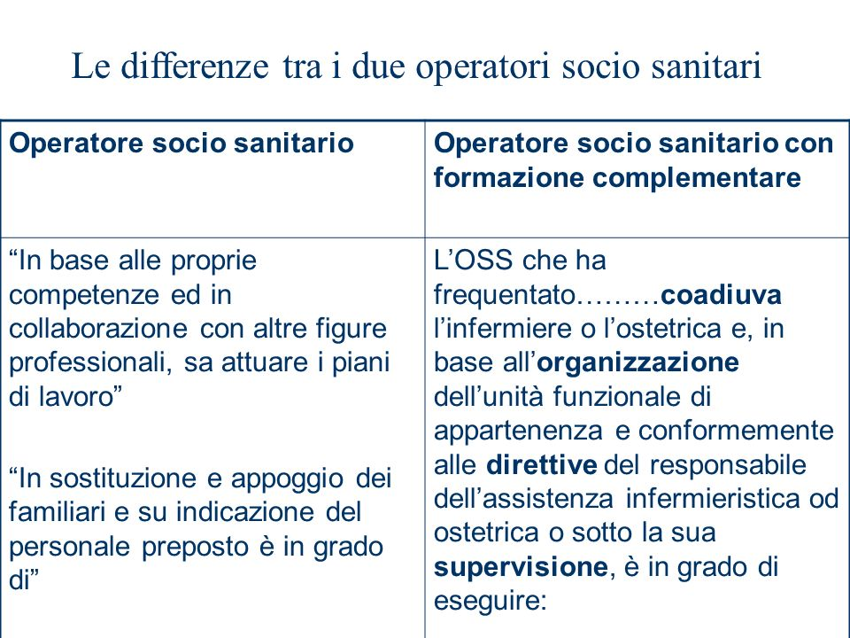Le differenze tra i due operatori socio sanitari