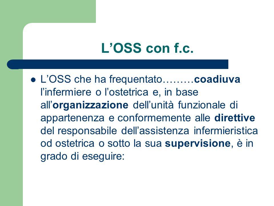 L'OSS con f.c.