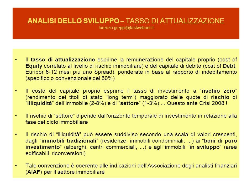 ANALISI DELLO SVILUPPO – TASSO DI ATTUALIZZAZIONE lorenzo