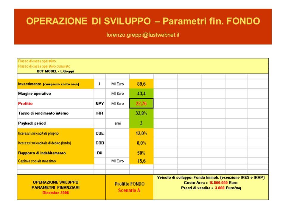 OPERAZIONE DI SVILUPPO – Parametri fin. FONDO lorenzo