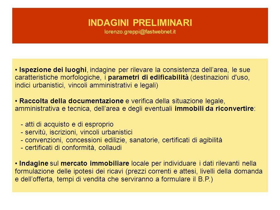 INDAGINI PRELIMINARI lorenzo.greppi@fastwebnet.it