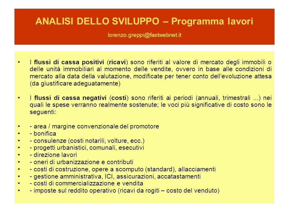 ANALISI DELLO SVILUPPO – Programma lavori lorenzo.greppi@fastwebnet.it
