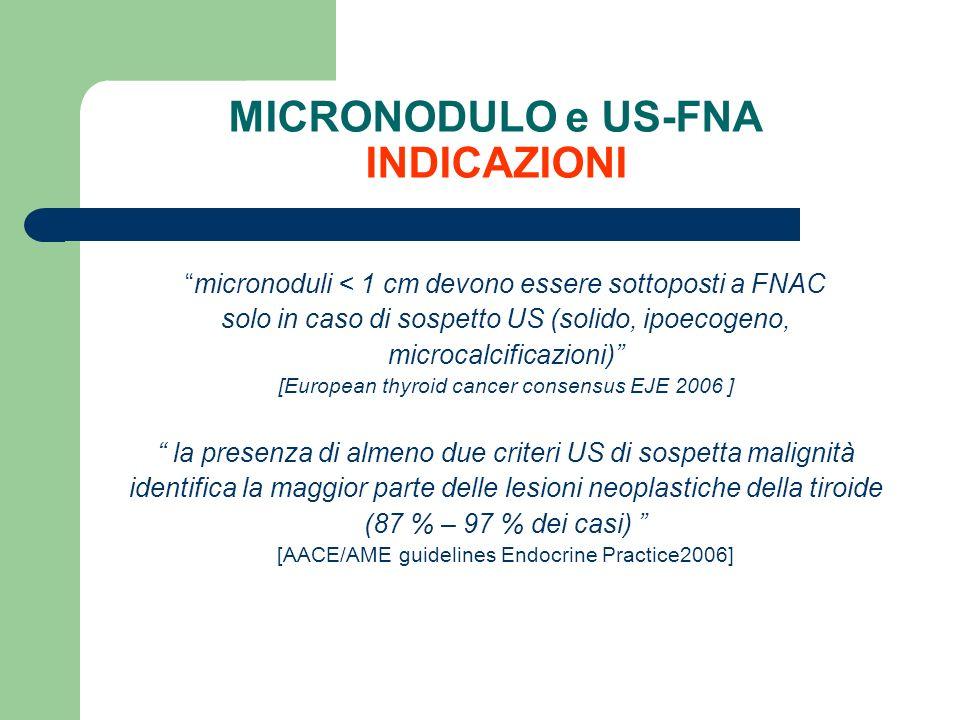 MICRONODULO e US-FNA INDICAZIONI