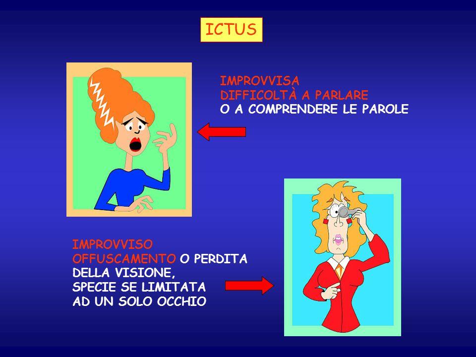 ICTUS IMPROVVISA DIFFICOLTÀ A PARLARE O A COMPRENDERE LE PAROLE
