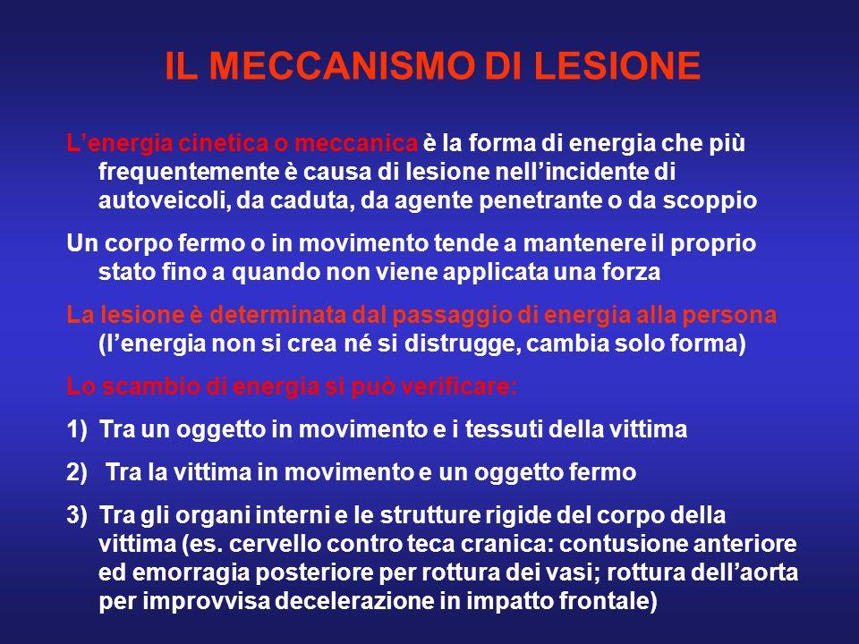 IL MECCANISMO DI LESIONE
