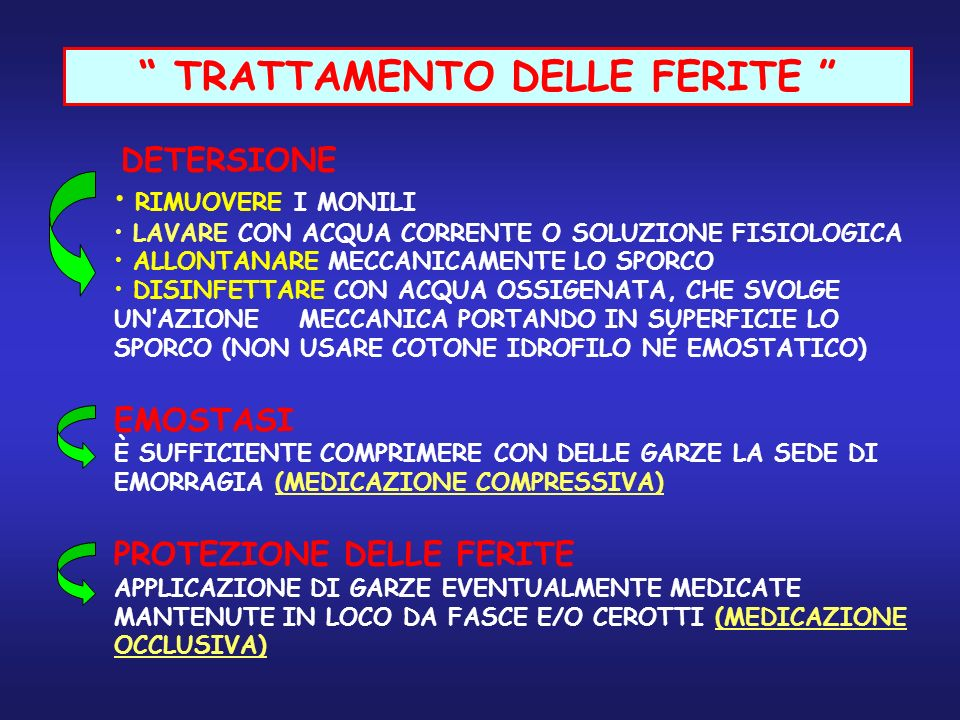 TRATTAMENTO DELLE FERITE