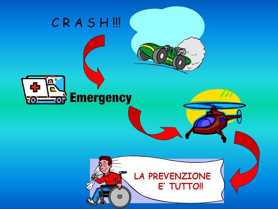 C R A S H !!! LA PREVENZIONE E' TUTTO!!