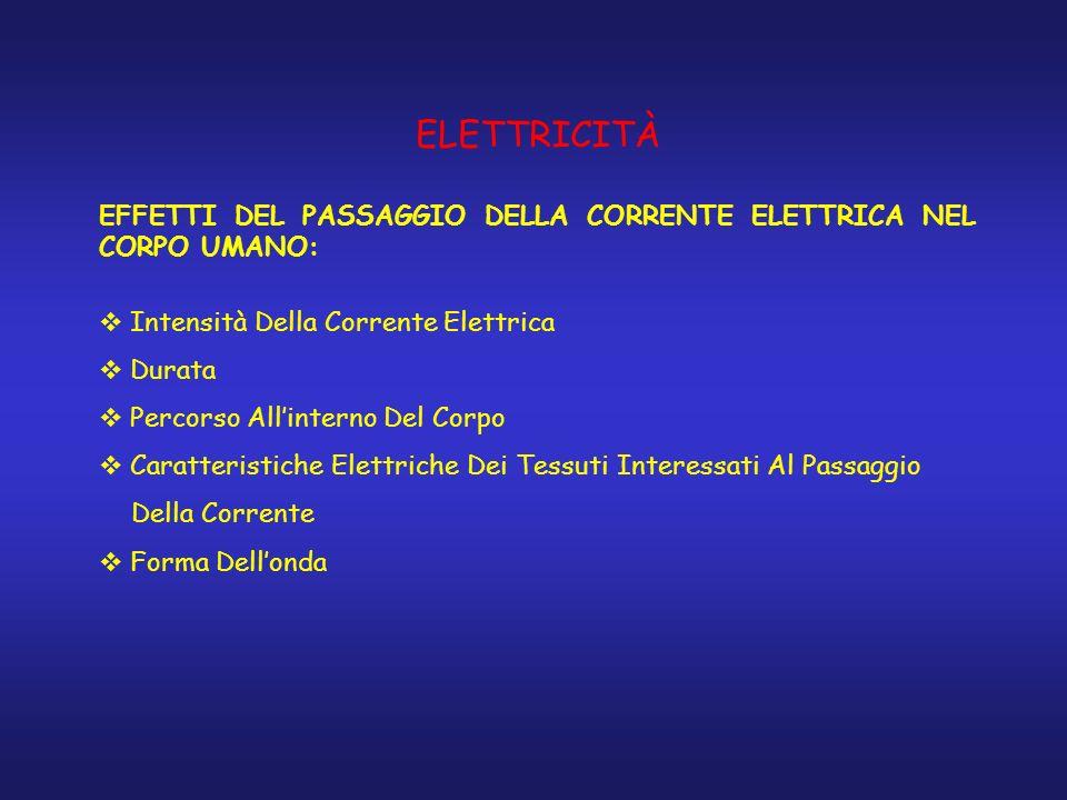 ELETTRICITÀ EFFETTI DEL PASSAGGIO DELLA CORRENTE ELETTRICA NEL CORPO UMANO: Intensità Della Corrente Elettrica.