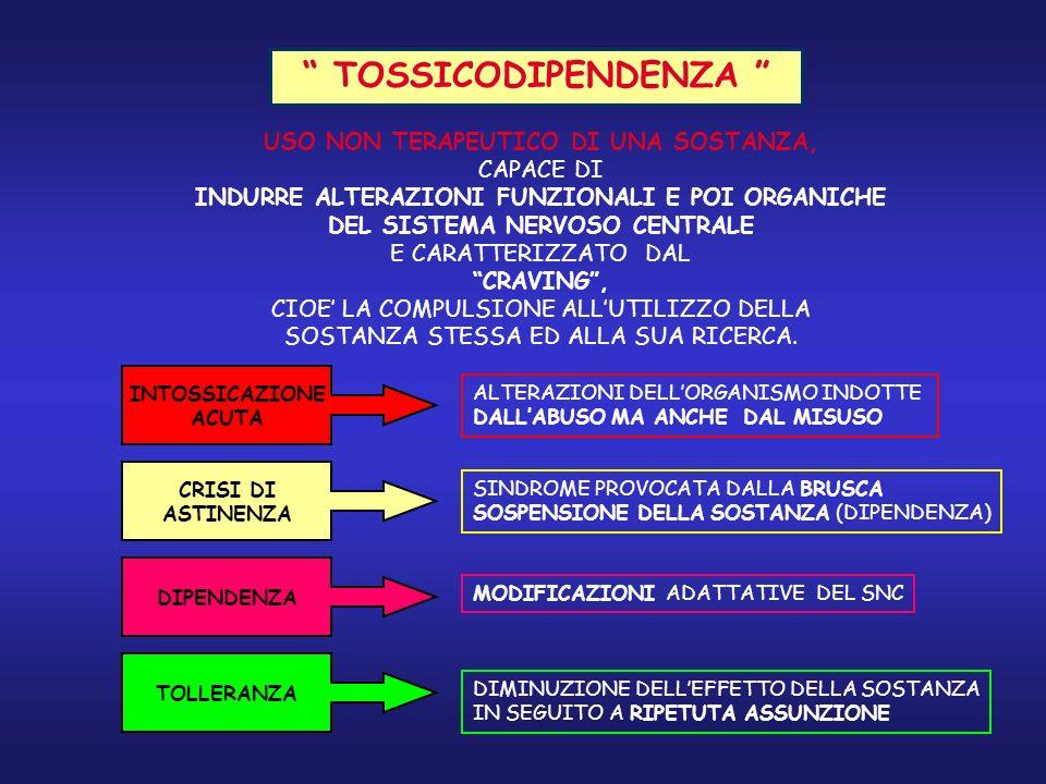 TOSSICODIPENDENZA USO NON TERAPEUTICO DI UNA SOSTANZA, CAPACE DI