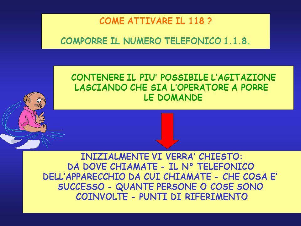 COMPORRE IL NUMERO TELEFONICO 1.1.8.