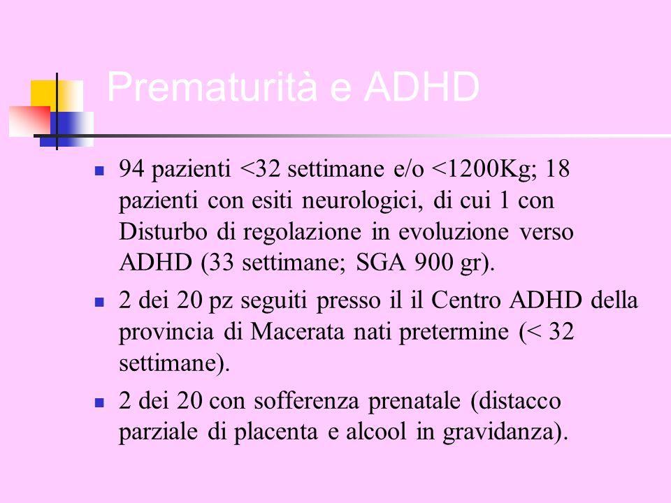 Prematurità e ADHD