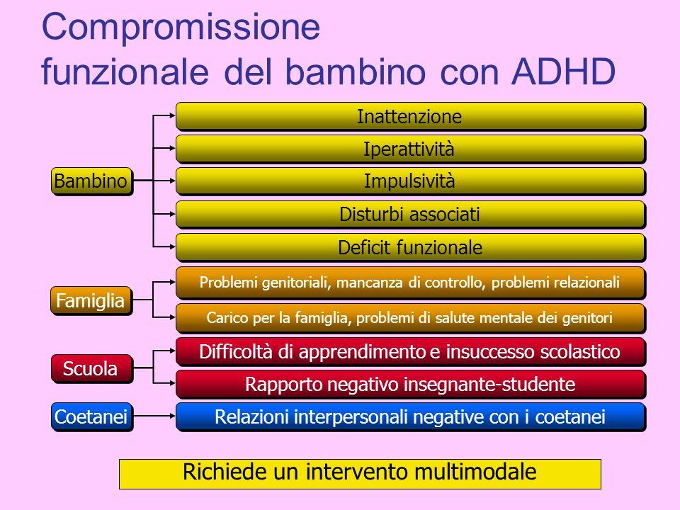 Compromissione funzionale del bambino con ADHD