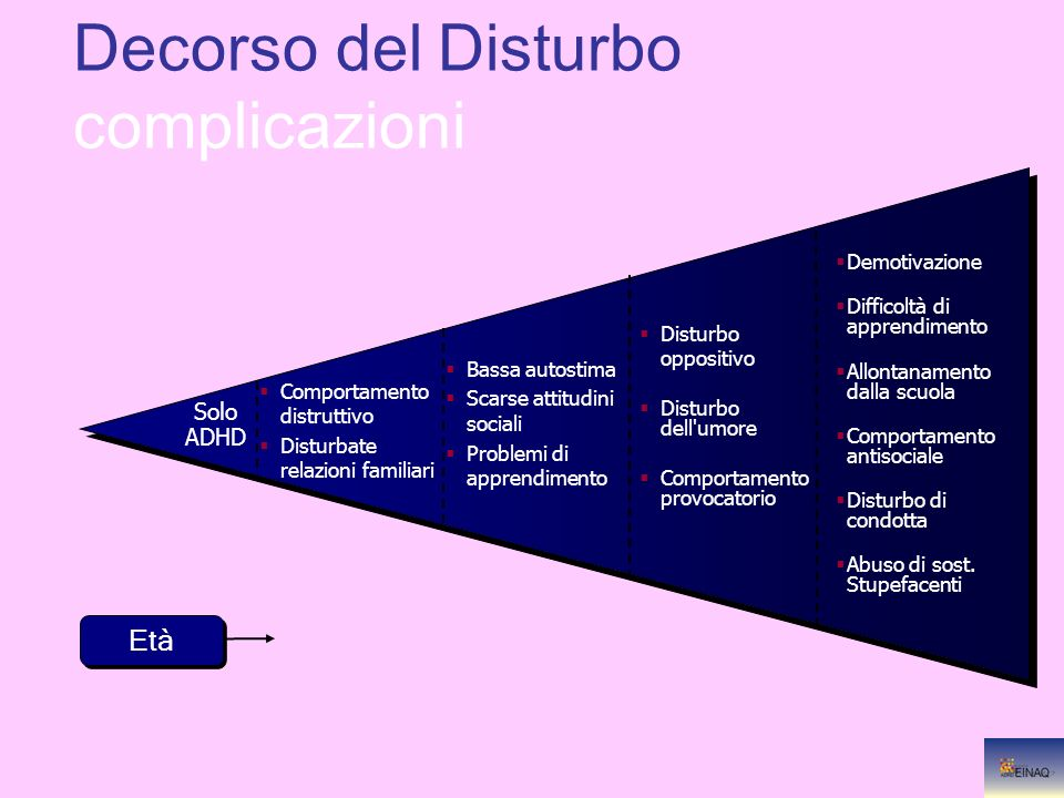 Decorso del Disturbo complicazioni