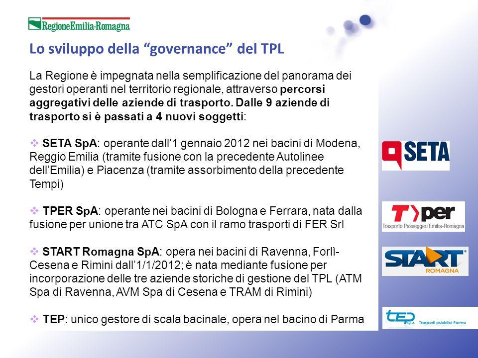 Lo sviluppo della governance del TPL