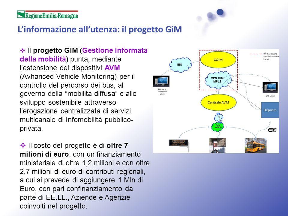 L'informazione all'utenza: il progetto GiM