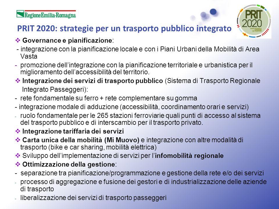 PRIT 2020: strategie per un trasporto pubblico integrato