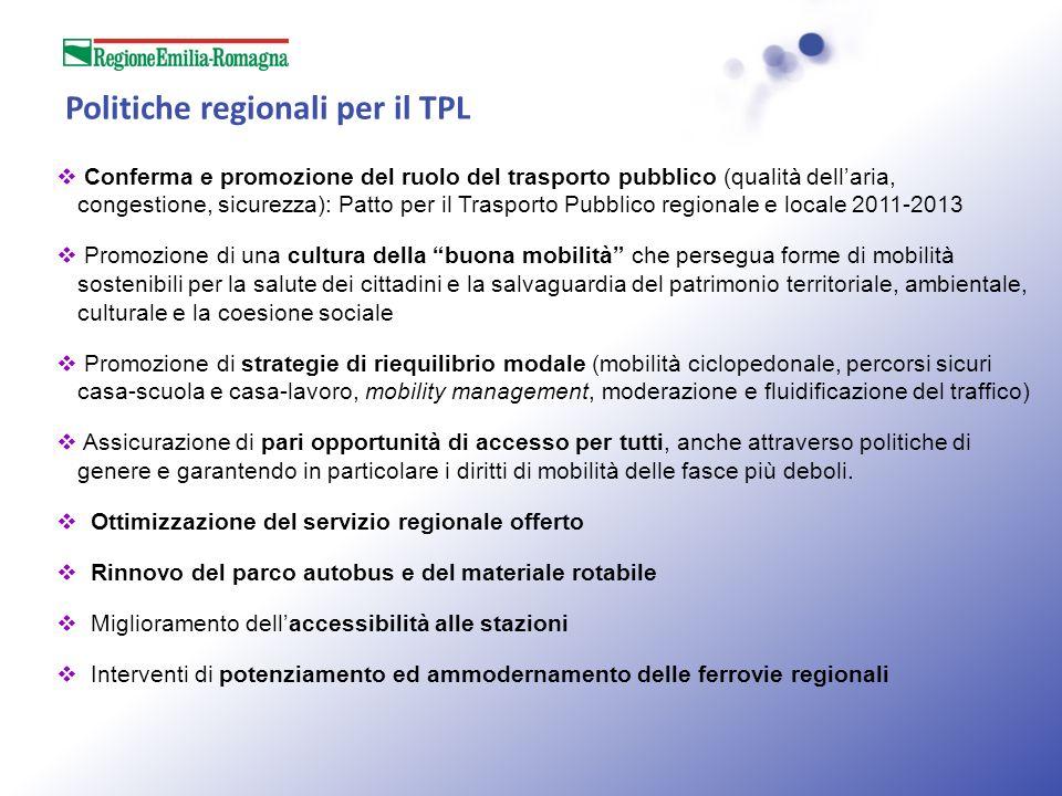 Politiche regionali per il TPL