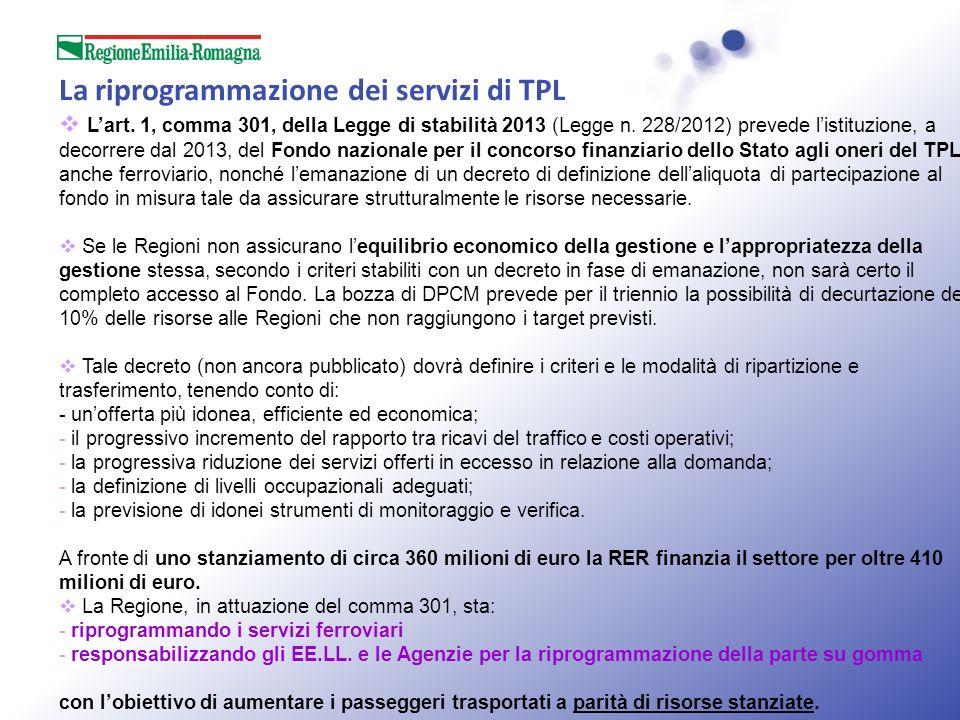 La riprogrammazione dei servizi di TPL