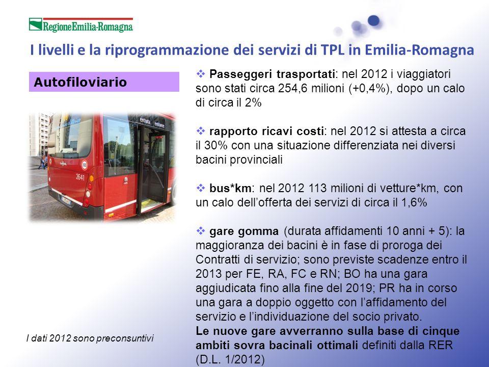 I livelli e la riprogrammazione dei servizi di TPL in Emilia-Romagna