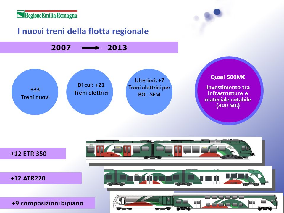 I nuovi treni della flotta regionale