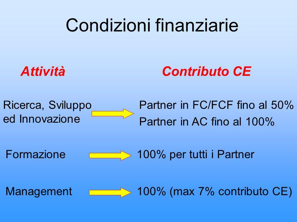 Condizioni finanziarie