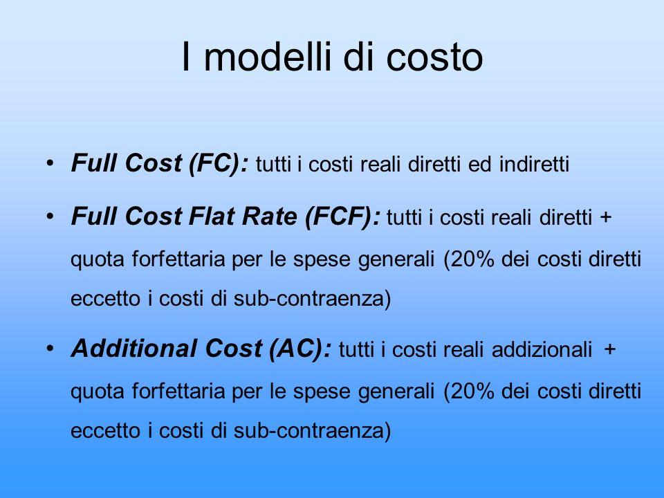 I modelli di costo Full Cost (FC): tutti i costi reali diretti ed indiretti.