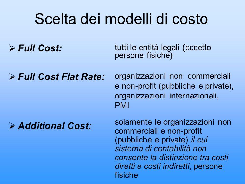 Scelta dei modelli di costo
