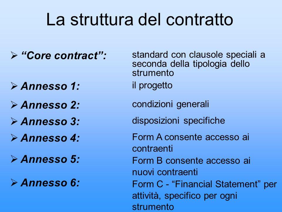 La struttura del contratto
