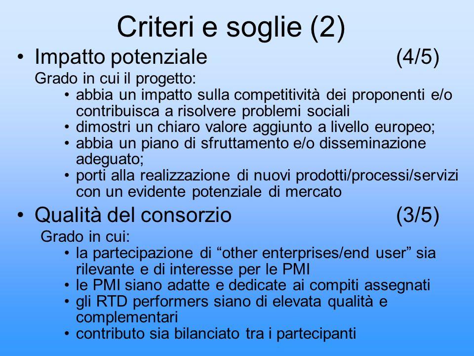Criteri e soglie (2) Impatto potenziale (4/5)