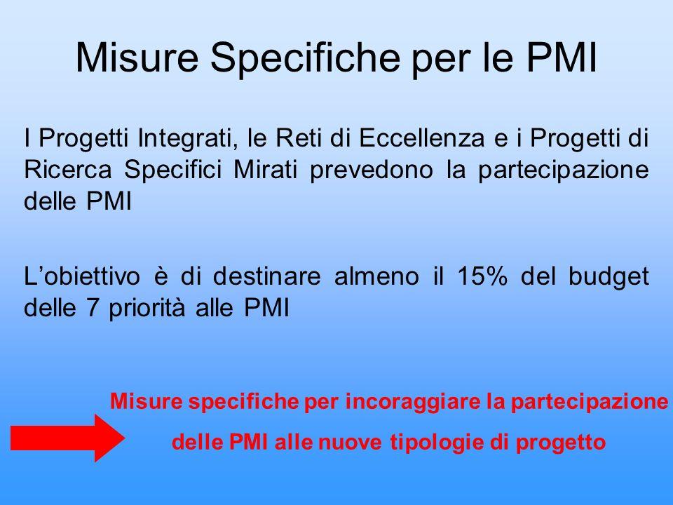 Misure Specifiche per le PMI