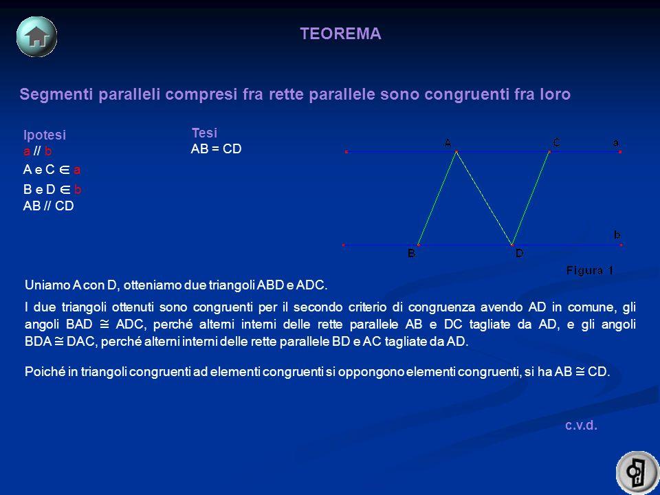 TEOREMA Segmenti paralleli compresi fra rette parallele sono congruenti fra loro. Ipotesi. a // b.