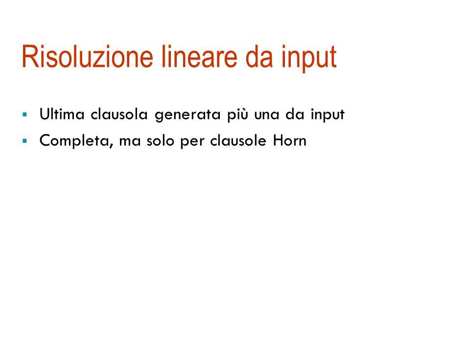 Risoluzione lineare da input