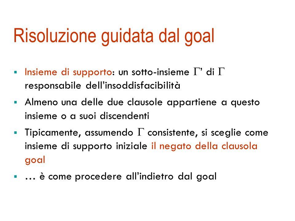 Risoluzione guidata dal goal