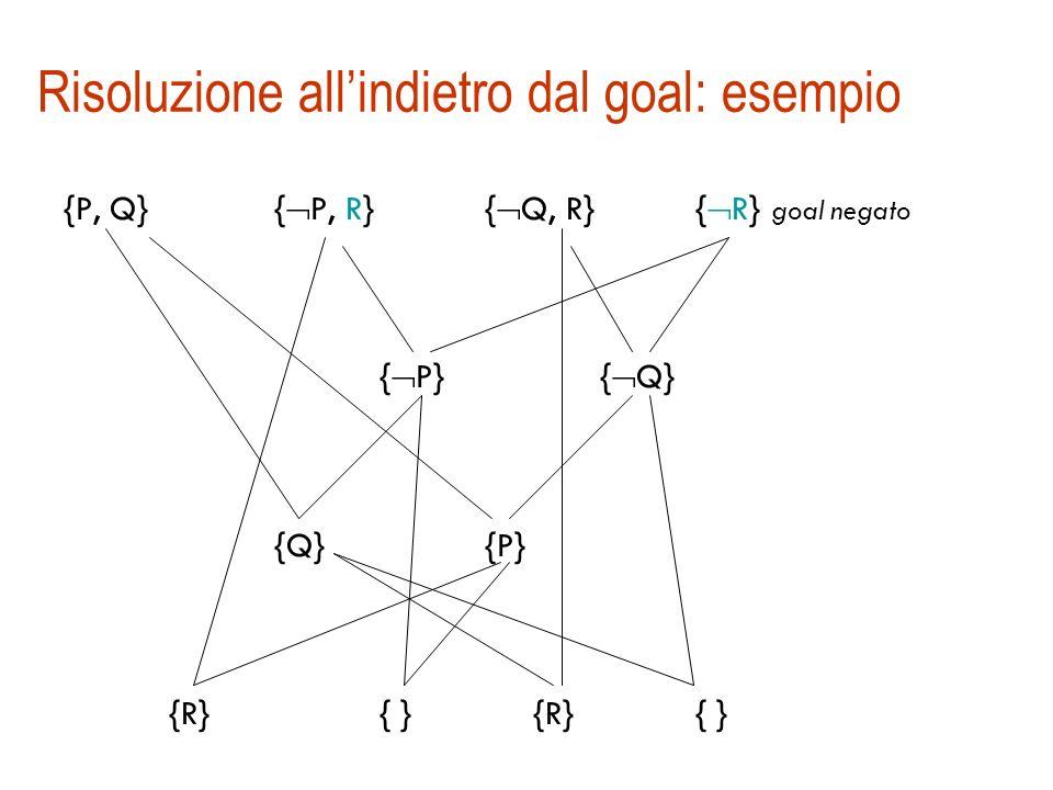 Risoluzione all'indietro dal goal: esempio